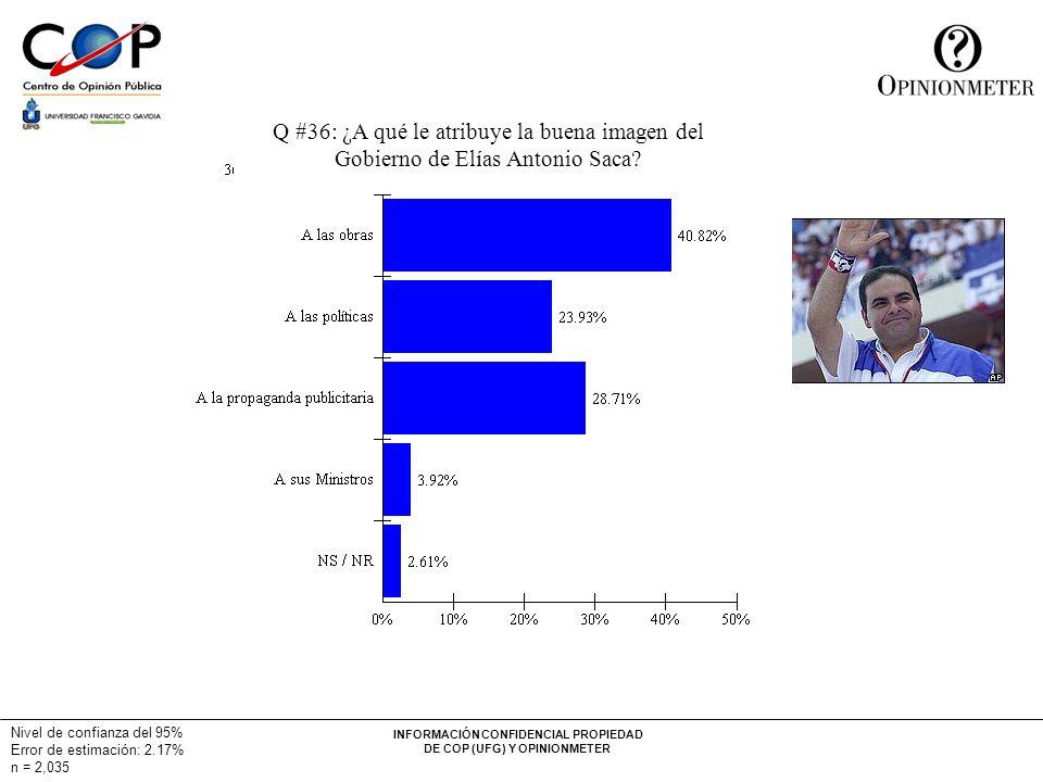 INFORMACIÓN CONFIDENCIAL PROPIEDAD DE COP (UFG) Y OPINIONMETER Nivel de confianza del 95% Error de estimación: 2.17% n = 2,035 Q #36: ¿A qué le atribuye la buena imagen del Gobierno de Elías Antonio Saca
