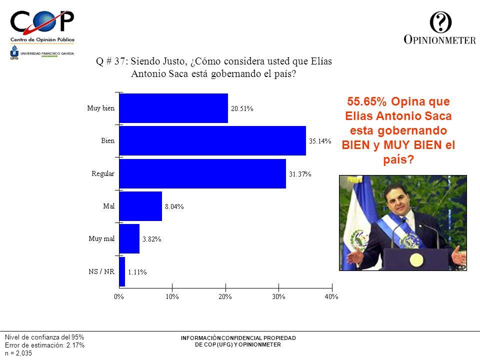 INFORMACIÓN CONFIDENCIAL PROPIEDAD DE COP (UFG) Y OPINIONMETER Q # 37: Siendo Justo, ¿Cómo considera usted que Elías Antonio Saca está gobernando el país.