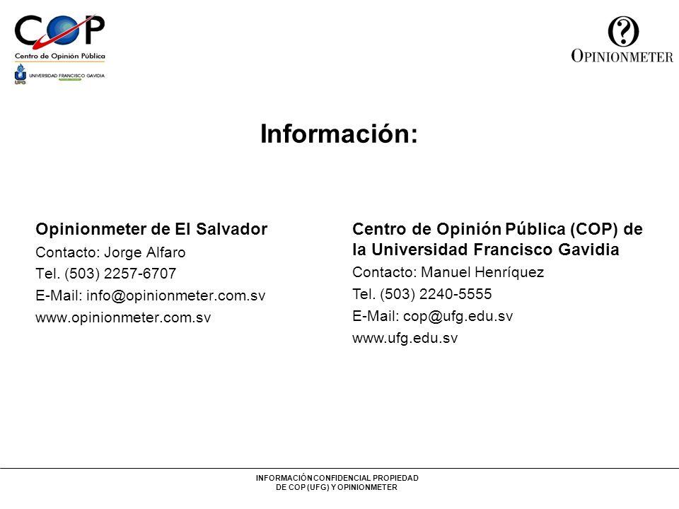 INFORMACIÓN CONFIDENCIAL PROPIEDAD DE COP (UFG) Y OPINIONMETER Información: Opinionmeter de El Salvador Contacto: Jorge Alfaro Tel. (503) 2257-6707 E-