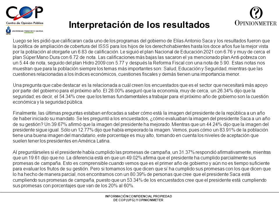 INFORMACIÓN CONFIDENCIAL PROPIEDAD DE COP (UFG) Y OPINIONMETER Interpretación de los resultados Luego se les pidió que calificaran cada uno de los pro