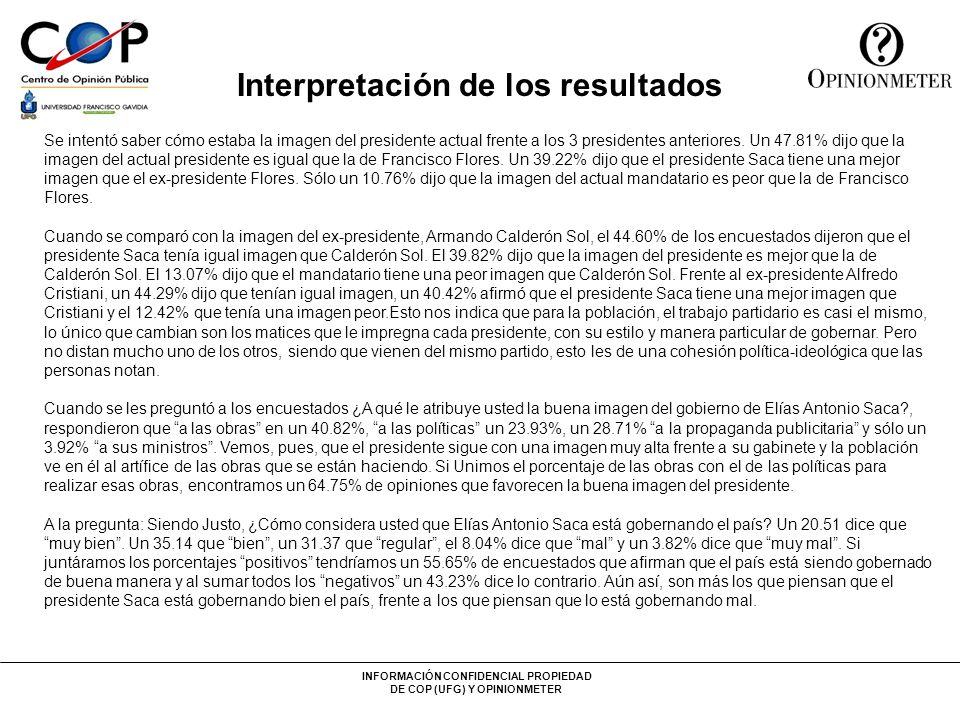 INFORMACIÓN CONFIDENCIAL PROPIEDAD DE COP (UFG) Y OPINIONMETER Interpretación de los resultados Se intentó saber cómo estaba la imagen del presidente
