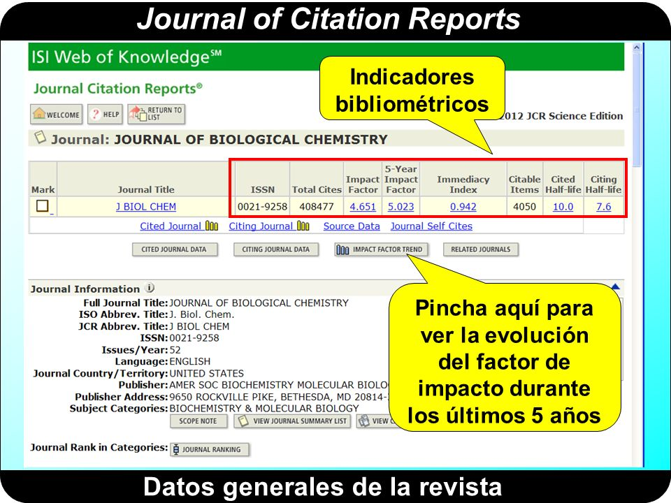 Journal of Citation Reports Datos generales de la revista Pincha aquí para ver la evolución del factor de impacto durante los últimos 5 años Indicador