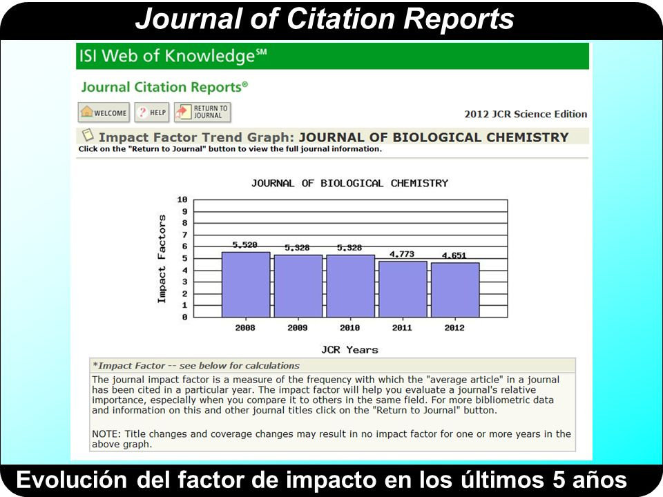 Journal of Citation Reports Evolución del factor de impacto en los últimos 5 años