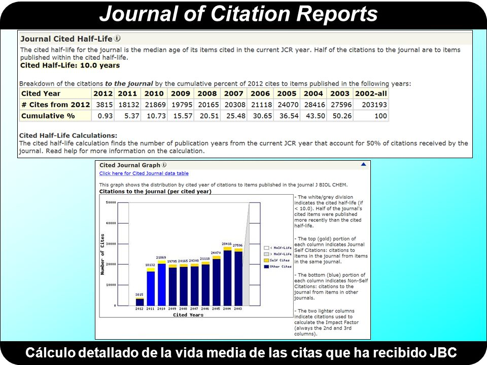 Journal of Citation Reports Cálculo detallado de la vida media de las citas que ha recibido JBC