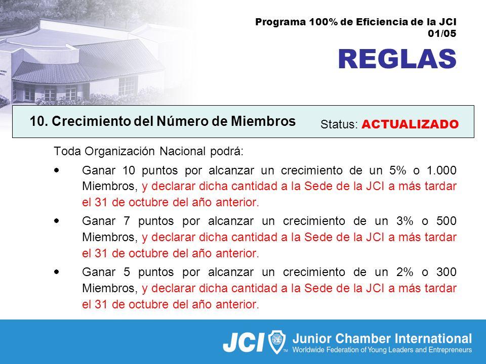 Programa 100% de Eficiencia de la JCI 01/05 REGLAS 10.