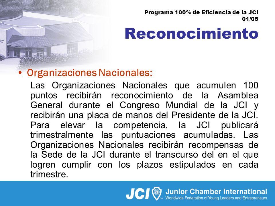 Programa 100% de Eficiencia de la JCI 01/05 Reconocimiento Organizaciones Nacionales: Las Organizaciones Nacionales que acumulen 100 puntos recibirán reconocimiento de la Asamblea General durante el Congreso Mundial de la JCI y recibirán una placa de manos del Presidente de la JCI.