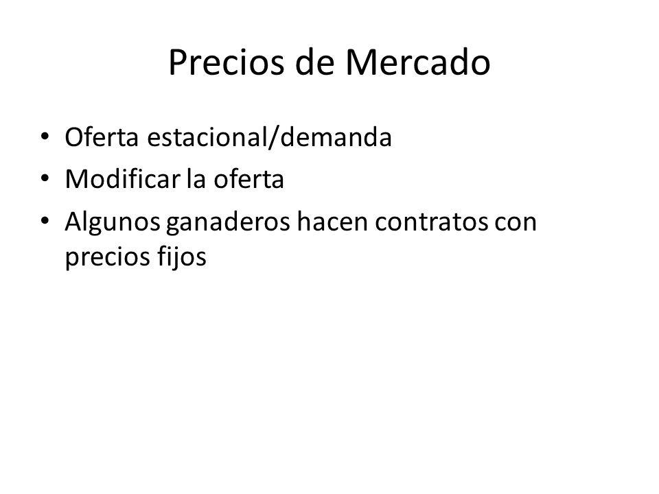 Precios de Mercado Oferta estacional/demanda Modificar la oferta Algunos ganaderos hacen contratos con precios fijos