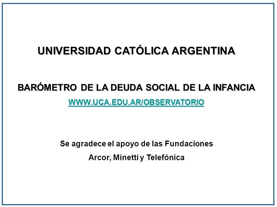 UNIVERSIDAD CATÓLICA ARGENTINA BARÓMETRO DE LA DEUDA SOCIAL DE LA INFANCIA WWW.UCA.EDU.AR/OBSERVATORIO Se agradece el apoyo de las Fundaciones Arcor,