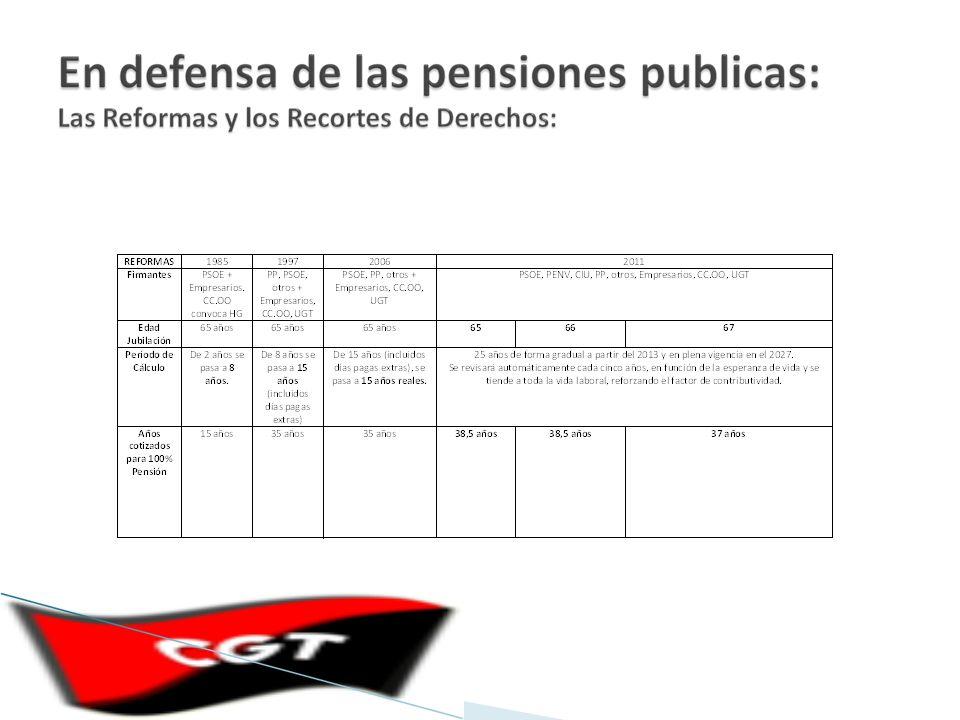 EL IMPACTO DEL AUMENTO DEL PERÍODO DE CÁLCULO EN LA BASE REGULADORA DE LA PENSIÓN: De los 15 años a 20 años se reduciría la pensión en un 5%.