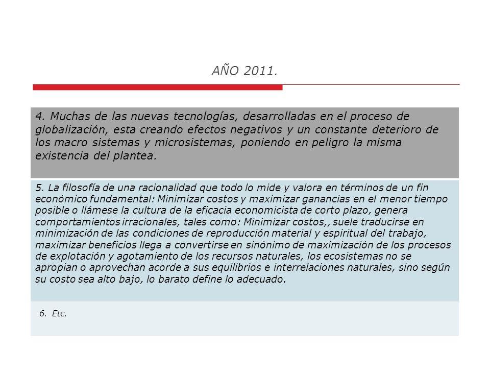 AÑO 2011. Pregunta: ¿Pero, y en cuanto a la administración de la Tecnología en la globalización.