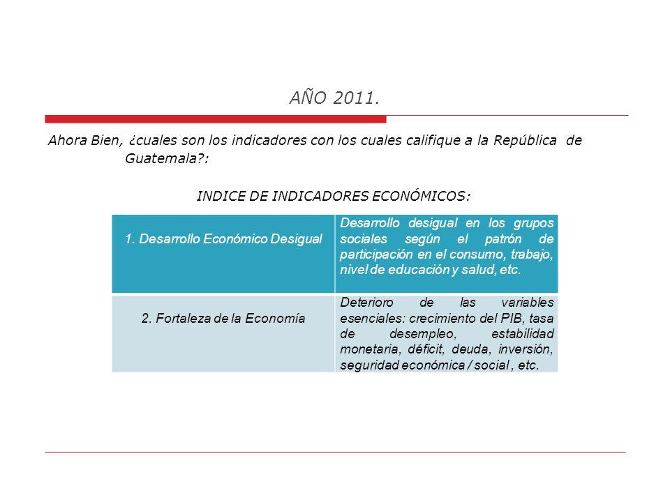 AÑO 2011. B.¿Y en cuanto al Horizonte Actual de Condiciones de Estado Fallido, en la República de Guatemala? Hago referencia al término Estado Fallido