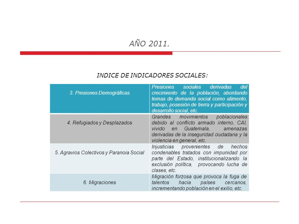 AÑO 2011. Ahora Bien, ¿cuales son los indicadores con los cuales califique a la República de Guatemala?: INDICE DE INDICADORES ECONÓMICOS: 1. Desarrol
