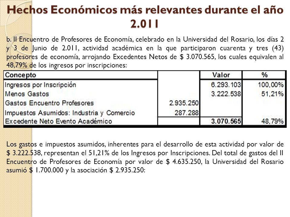 Hechos Económicos más relevantes durante el año 2.011 b.