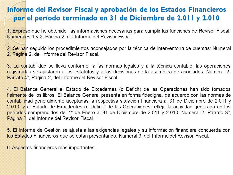 Informe del Revisor Fiscal y aprobación de los Estados Financieros por el período terminado en 31 de Diciembre de 2.011 y 2.010 1.