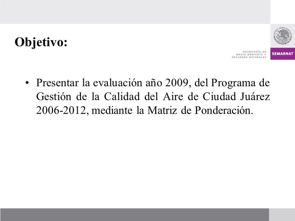 13 Estrate gia- Medidas Pon der ació n Avance (%) 2006200720082009201020112012 Total por Actividad GRAN TOTAL Pro g.