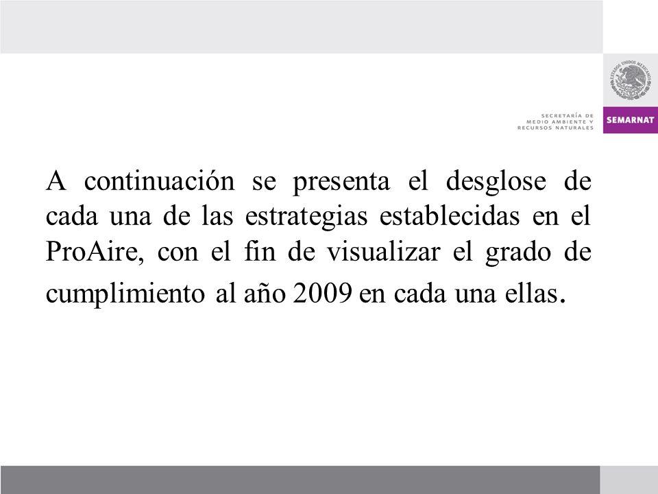 A continuación se presenta el desglose de cada una de las estrategias establecidas en el ProAire, con el fin de visualizar el grado de cumplimiento al año 2009 en cada una ellas.