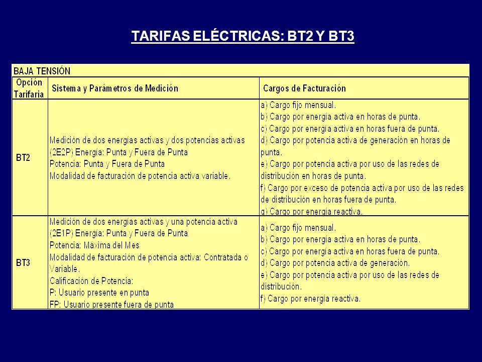 TARIFAS ELÉCTRICAS: MT2, MT3 Y MT4