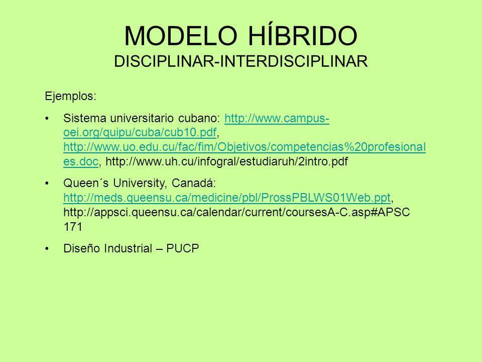 MODELO HÍBRIDO DISCIPLINAR-INTERDISCIPLINAR Ejemplos: Sistema universitario cubano: http://www.campus- oei.org/quipu/cuba/cub10.pdf, http://www.uo.edu.cu/fac/fim/Objetivos/competencias%20profesional es.doc, http://www.uh.cu/infogral/estudiaruh/2intro.pdfhttp://www.campus- oei.org/quipu/cuba/cub10.pdf http://www.uo.edu.cu/fac/fim/Objetivos/competencias%20profesional es.doc Queen´s University, Canadá: http://meds.queensu.ca/medicine/pbl/ProssPBLWS01Web.ppt, http://appsci.queensu.ca/calendar/current/coursesA-C.asp#APSC 171 http://meds.queensu.ca/medicine/pbl/ProssPBLWS01Web.ppt Diseño Industrial – PUCP