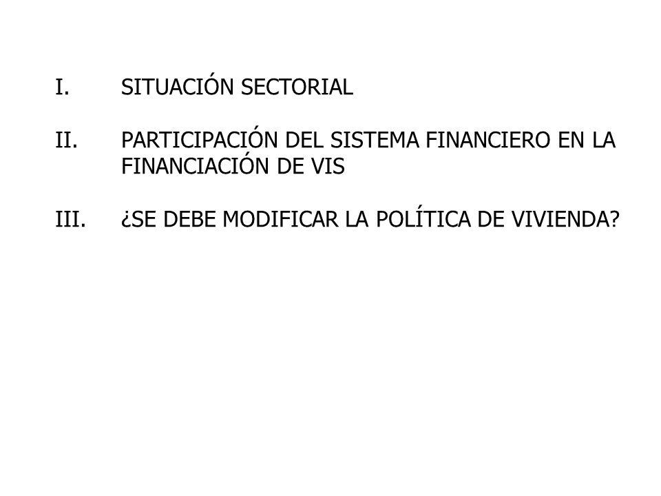 I. SITUACIÓN SECTORIAL II. PARTICIPACIÓN DEL SISTEMA FINANCIERO EN LA FINANCIACIÓN DE VIS III. ¿SE DEBE MODIFICAR LA POLÍTICA DE VIVIENDA?