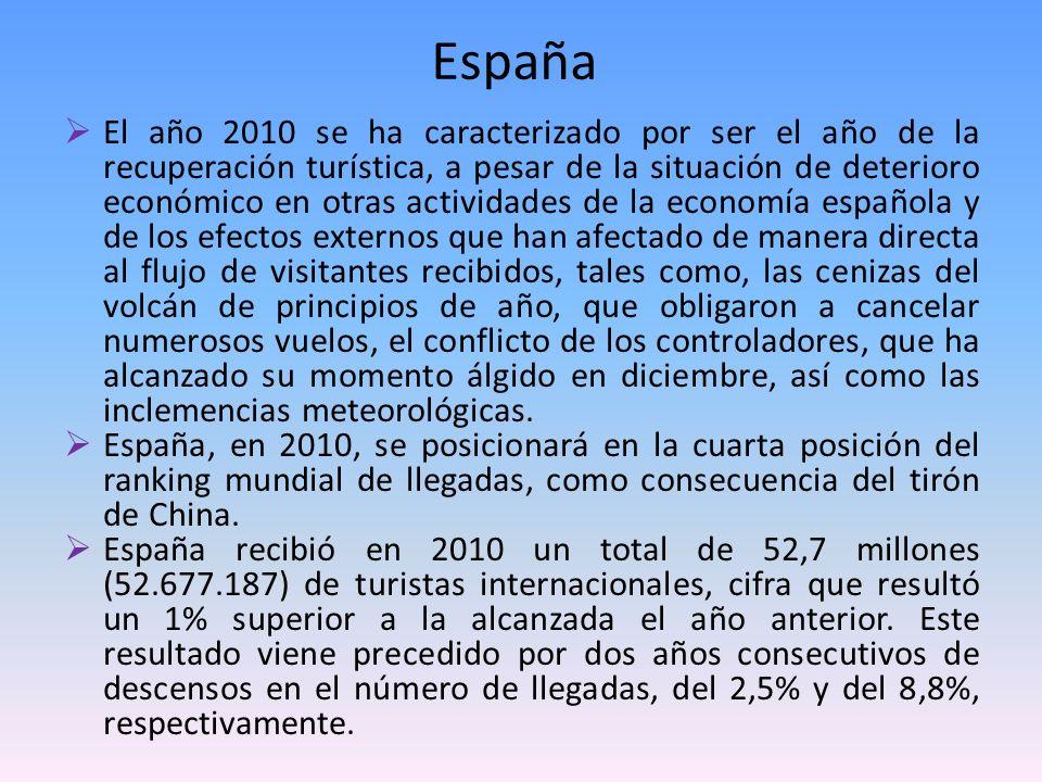 El año 2010 se ha caracterizado por ser el año de la recuperación turística, a pesar de la situación de deterioro económico en otras actividades de la