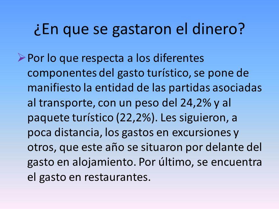 Por lo que respecta a los diferentes componentes del gasto turístico, se pone de manifiesto la entidad de las partidas asociadas al transporte, con un peso del 24,2% y al paquete turístico (22,2%).