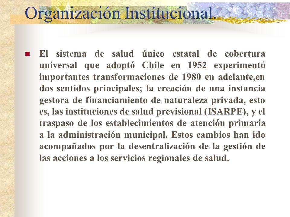 Organización Instítucional.