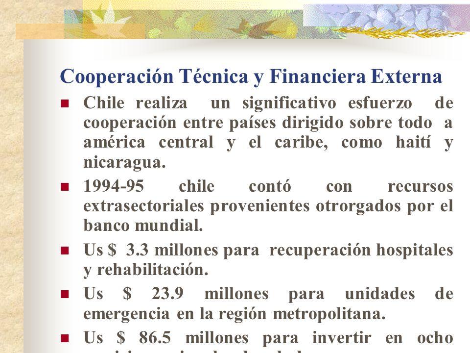 Cooperación Técnica y Financiera Externa Chile realiza un significativo esfuerzo de cooperación entre países dirigido sobre todo a américa central y el caribe, como haití y nicaragua.