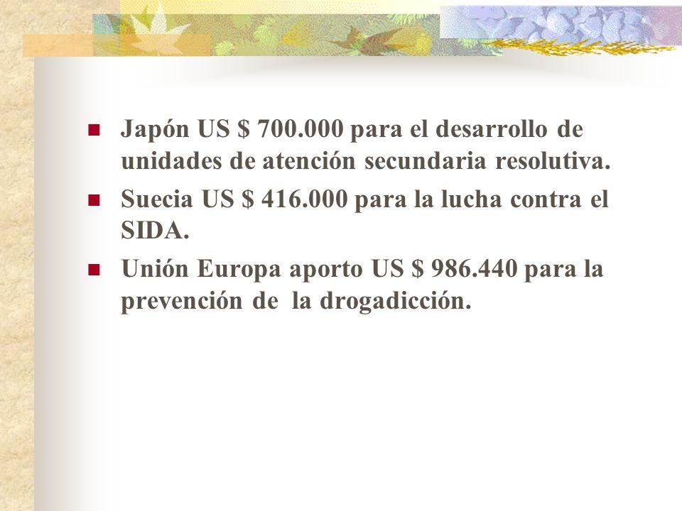 Japón US $ 700.000 para el desarrollo de unidades de atención secundaria resolutiva.