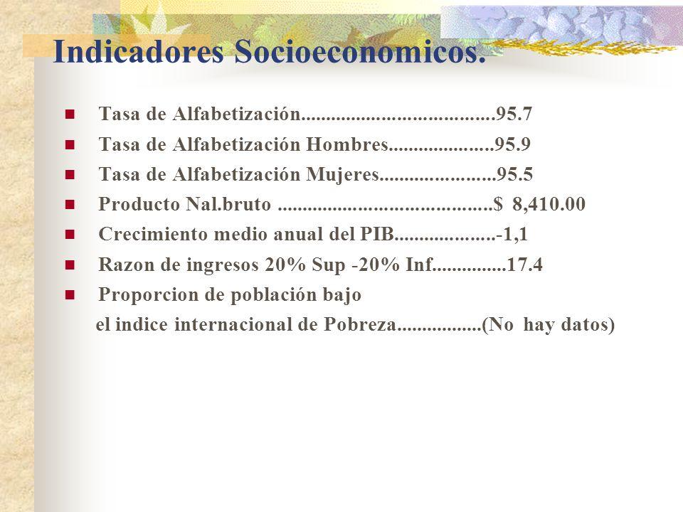 Indicadores Socioeconomicos.