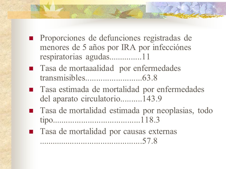 Proporciones de defunciones registradas de menores de 5 años por IRA por infecciónes respiratorias agudas...............11 Tasa de mortaaalidad por enfermedades transmisibles..........................63.8 Tasa estimada de mortalidad por enfermedades del aparato circulatorio..........143.9 Tasa de mortalidad estimada por neoplasias, todo tipo........................................118.3 Tasa de mortalidad por causas externas...............................................57.8