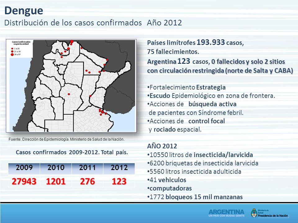 Dengue Casos confirmados 2009-2012. Total país. Países limítrofes 193.933 casos, 75 fallecimientos. Argentina0 fallecidos y solo 2 sitios con circulac
