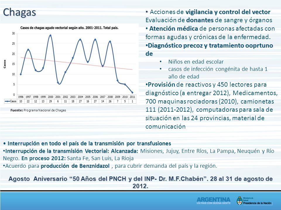 Chagas Fuente: Programa Nacional de Chagas vigilanciay control del vector donantes Acciones de vigilancia y control del vector Evaluación de donantes