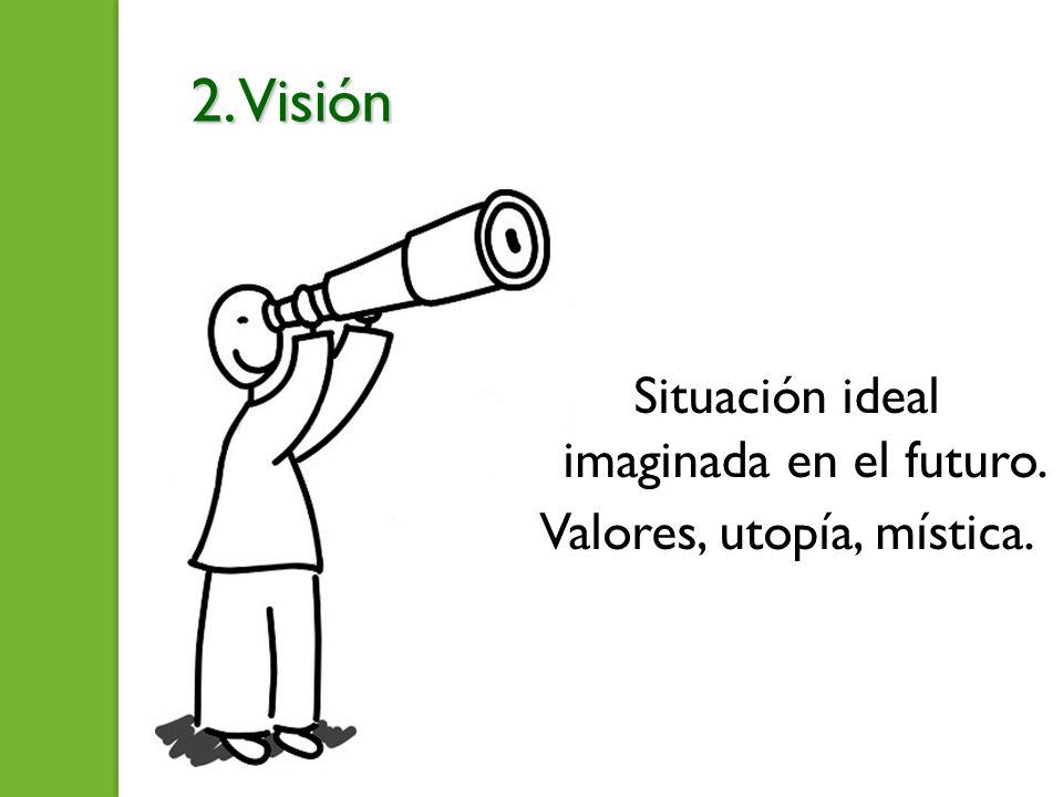 2. Visión Situación ideal imaginada en el futuro. Valores, utopía, mística.