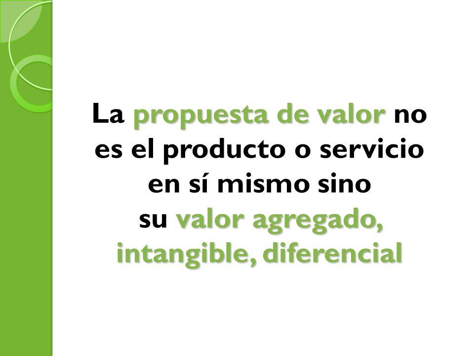 propuesta de valor valor agregado, intangible, diferencial La propuesta de valor no es el producto o servicio en sí mismo sino su valor agregado, intangible, diferencial