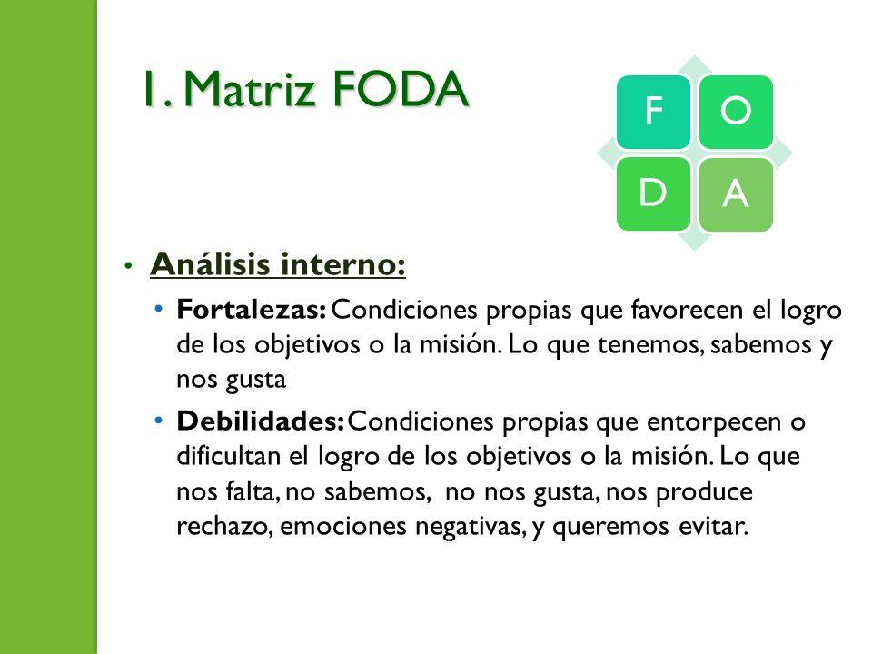 1. Matriz FODA Análisis interno: Fortalezas: Condiciones propias que favorecen el logro de los objetivos o la misión. Lo que tenemos, sabemos y nos gu