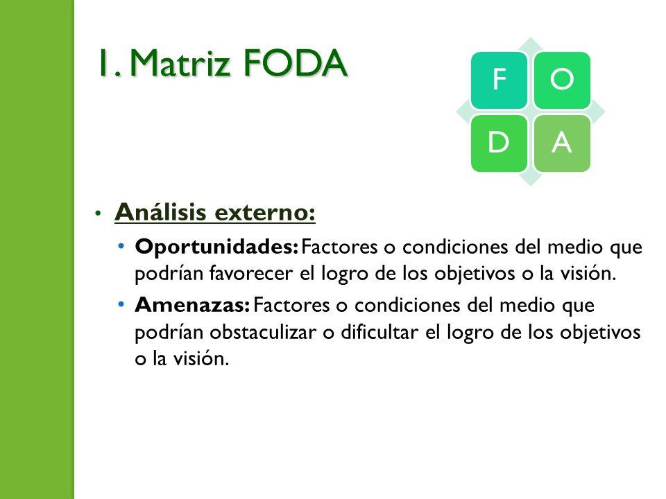 1. Matriz FODA Análisis externo: Oportunidades: Factores o condiciones del medio que podrían favorecer el logro de los objetivos o la visión. Amenazas