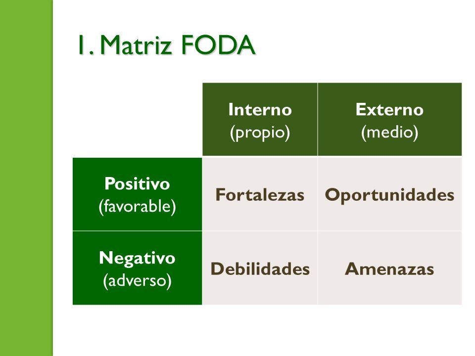 1. Matriz FODA Interno (propio) Externo (medio) Positivo (favorable) FortalezasOportunidades Negativo (adverso) DebilidadesAmenazas