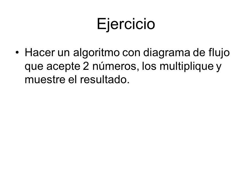 Ejercicio Hacer un algoritmo con diagrama de flujo que acepte 2 números, los multiplique y muestre el resultado.