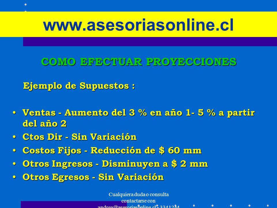 Cualquiera duda o consulta contactarse con andrea@asesoriasonline.cl - 3341244 www.asesoriasonline.cl COMO EFECTUAR PROYECCIONES Ejemplo de Supuestos
