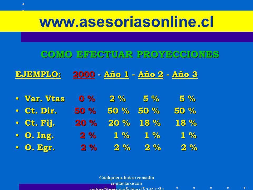 Cualquiera duda o consulta contactarse con andrea@asesoriasonline.cl - 3341244 www.asesoriasonline.cl COMO EFECTUAR PROYECCIONES EJEMPLO: 2000 - Año 1
