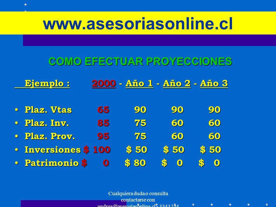 Cualquiera duda o consulta contactarse con andrea@asesoriasonline.cl - 3341244 www.asesoriasonline.cl COMO EFECTUAR PROYECCIONES Ejemplo : 2000 - Año 1 - Año 2 - Año 3 Plaz.