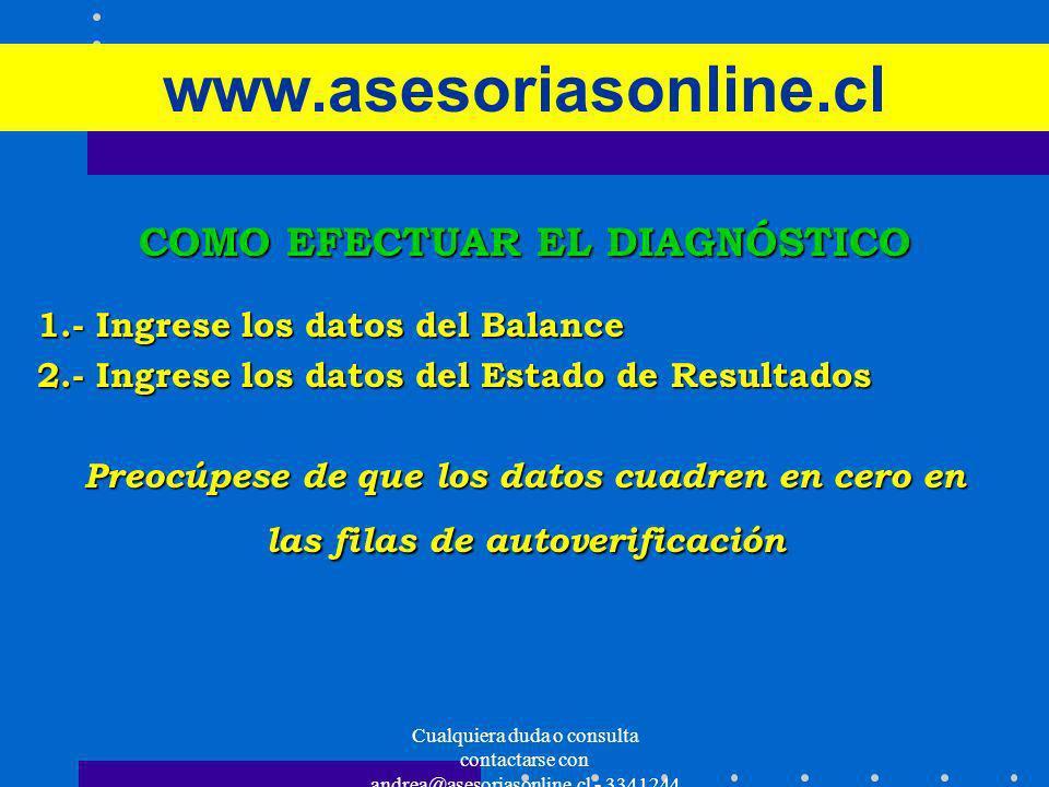 Cualquiera duda o consulta contactarse con andrea@asesoriasonline.cl - 3341244 www.asesoriasonline.cl COMO EFECTUAR EL DIAGNÓSTICO 1.- Ingrese los dat