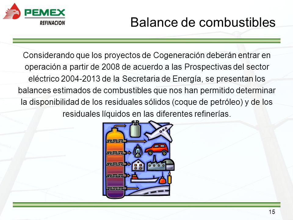 15 Balance de combustibles Considerando que los proyectos de Cogeneración deberán entrar en operación a partir de 2008 de acuerdo a las Prospectivas d