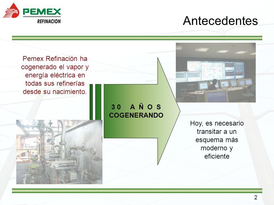 2 Antecedentes 3 0 A Ñ O S COGENERANDO Pemex Refinación ha cogenerado el vapor y energía eléctrica en todas sus refinerías desde su nacimiento. Hoy, e