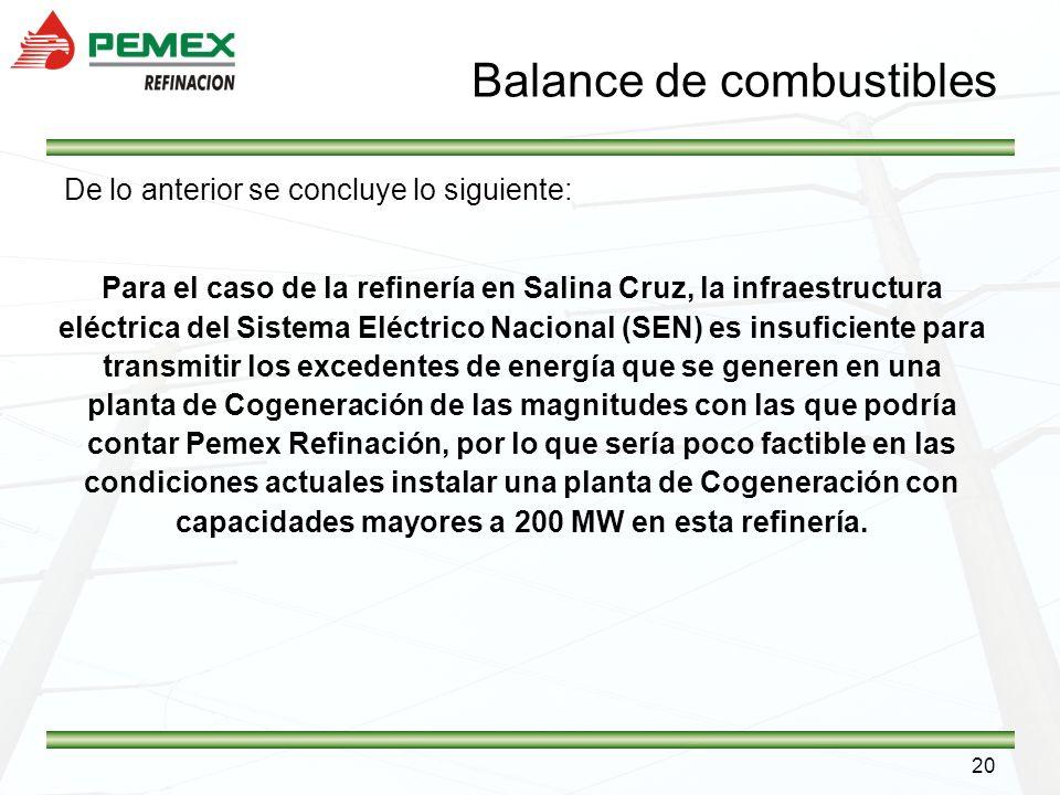 20 Balance de combustibles De lo anterior se concluye lo siguiente: Para el caso de la refinería en Salina Cruz, la infraestructura eléctrica del Sist
