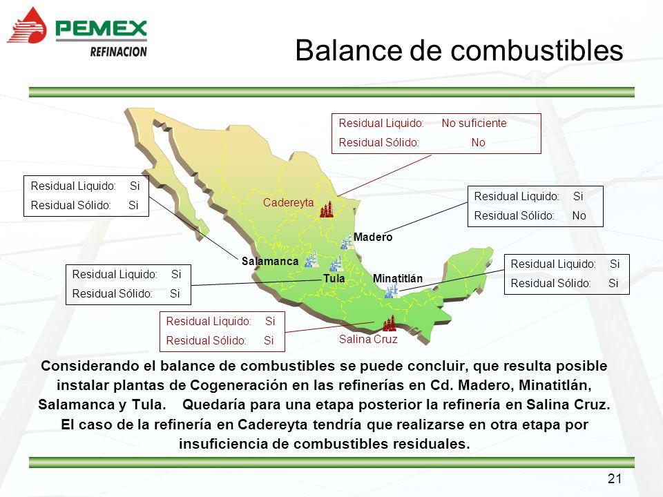 21 Considerando el balance de combustibles se puede concluir, que resulta posible instalar plantas de Cogeneración en las refinerías en Cd. Madero, Mi