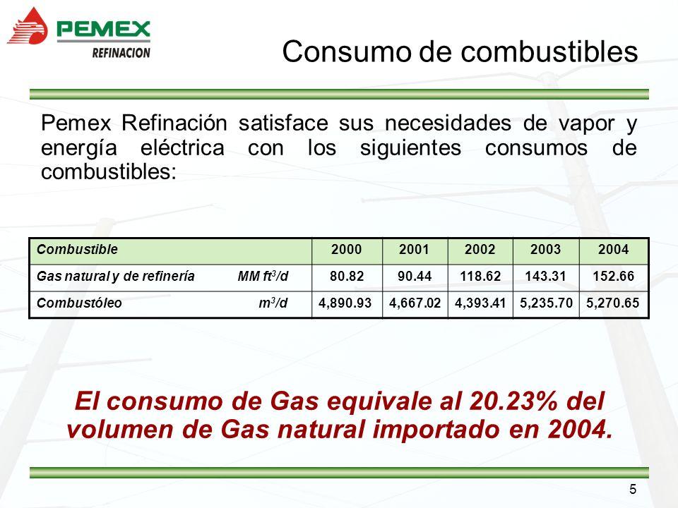 5 Pemex Refinación satisface sus necesidades de vapor y energía eléctrica con los siguientes consumos de combustibles: El consumo de Gas equivale al 2