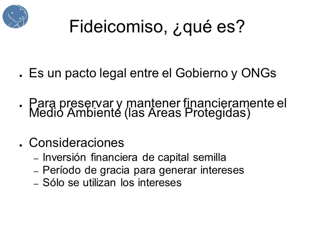 Fideicomiso, ¿qué es? Es un pacto legal entre el Gobierno y ONGs Para preservar y mantener financieramente el Medio Ambiente (las Areas Protegidas) Co