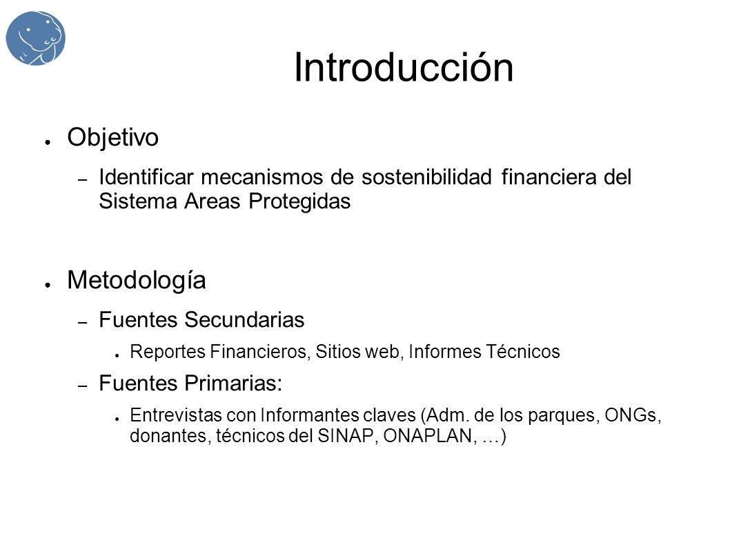 Introducción Objetivo – Identificar mecanismos de sostenibilidad financiera del Sistema Areas Protegidas Metodología – Fuentes Secundarias Reportes Financieros, Sitios web, Informes Técnicos – Fuentes Primarias: Entrevistas con Informantes claves (Adm.