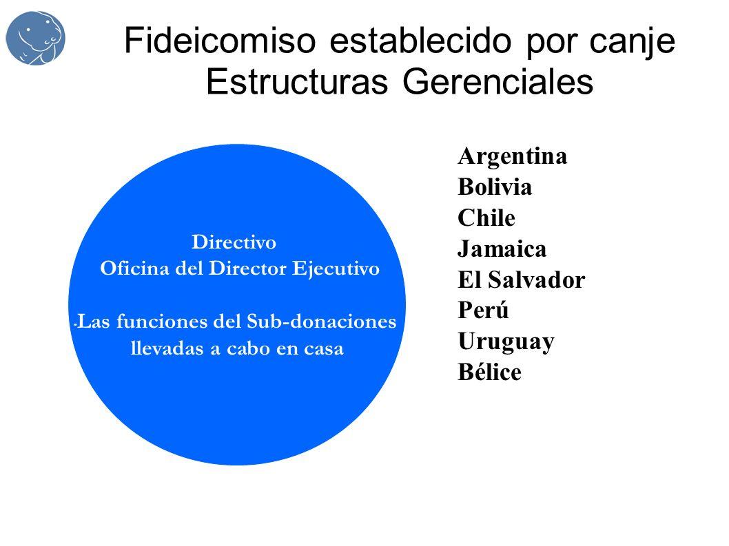 Fideicomiso establecido por canje Estructuras Gerenciales Directivo Oficina del Director Ejecutivo Las funciones del Sub-donaciones llevadas a cabo en casa Argentina Bolivia Chile Jamaica El Salvador Perú Uruguay Bélice